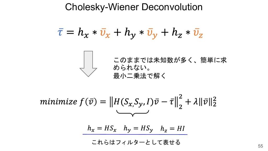 Cholesky-Wiener Deconvolution 55 このままでは未知数が多く、簡...