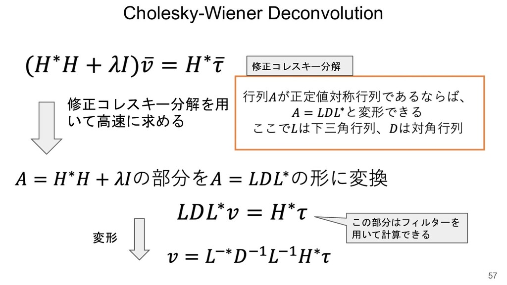 Cholesky-Wiener Deconvolution 57 修正コレスキー分解を用 いて...