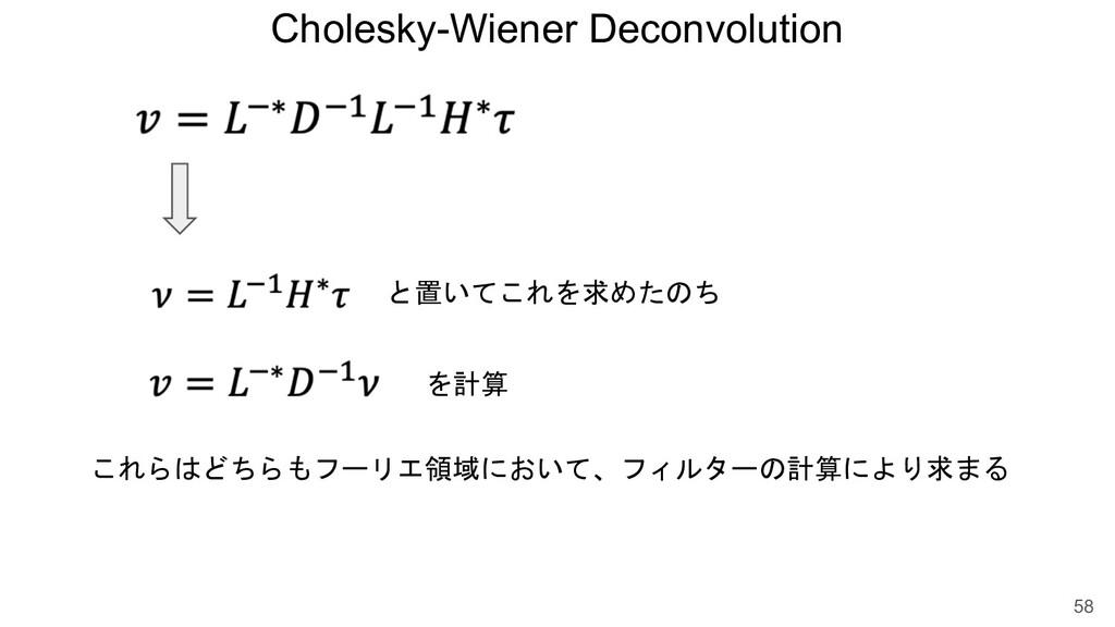 Cholesky-Wiener Deconvolution 58 と置いてこれを求めたのち を...