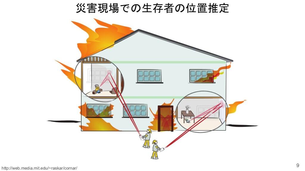 災害現場での生存者の位置推定 9 http://web.media.mit.edu/~rask...