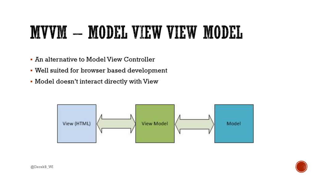 An alternative to Model View Controller  Wel...