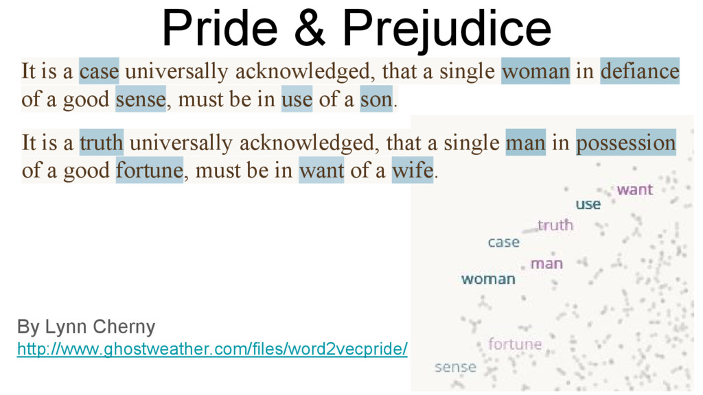 Pride & Prejudice By Lynn Cherny http://www.gho...