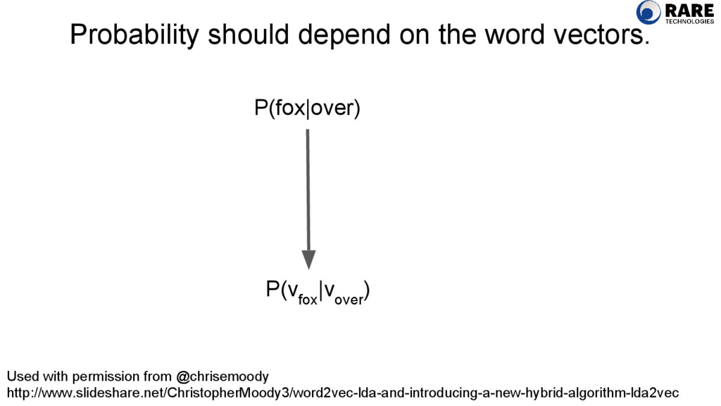 Probability should depend on the word vectors. ...