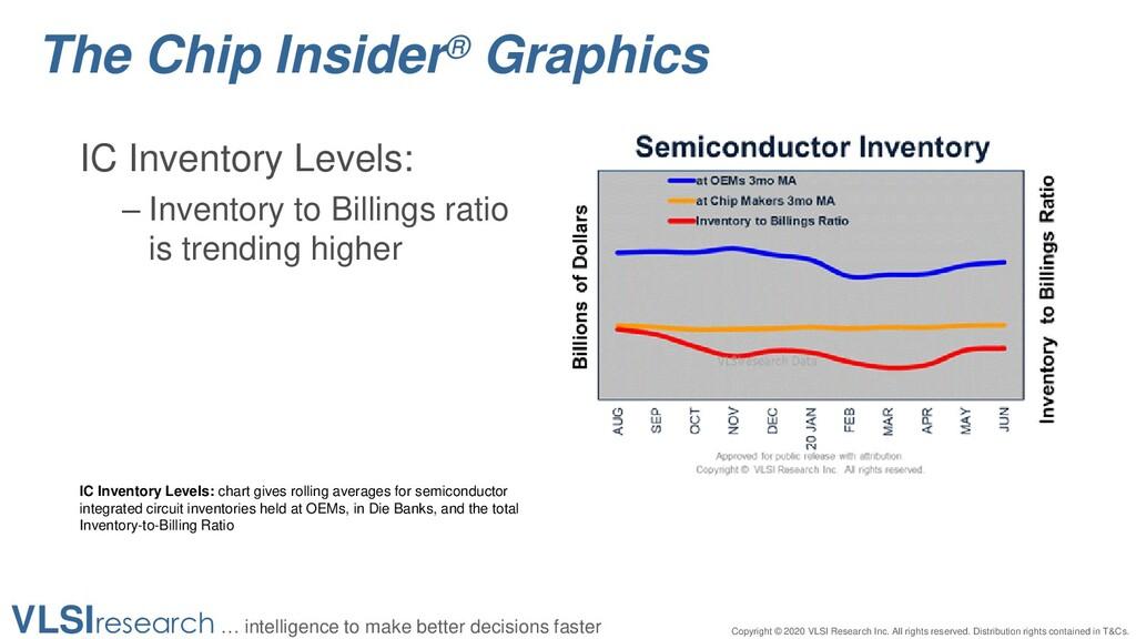 VLSIresearch … intelligence to make better deci...