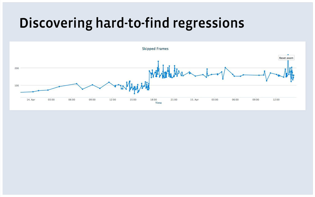 Discovering hard-to-find regressions