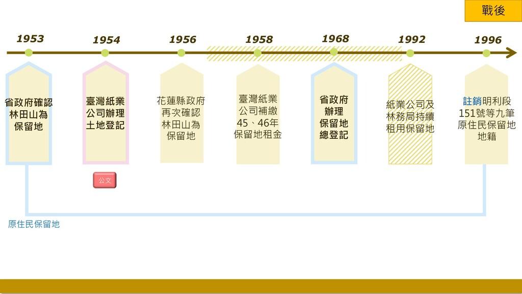 戰後 1996 1958 1953 1954 1956 1992 1968 省政府確認 林田山...