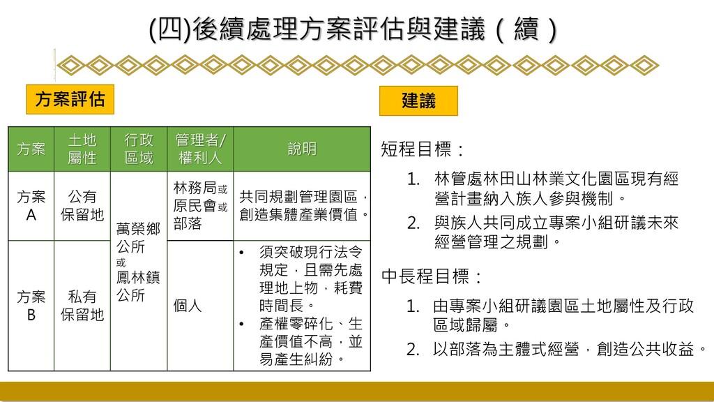 (四)後續處理方案評估與建議(續) 短程目標: 1. 林管處林田山林業文化園區現有經 營計畫納...