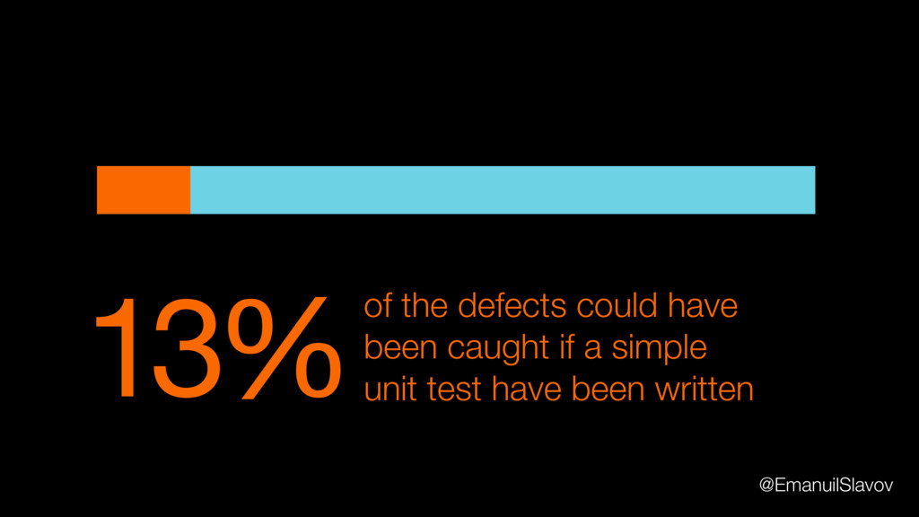 13%of the defects could have been caught if a s...