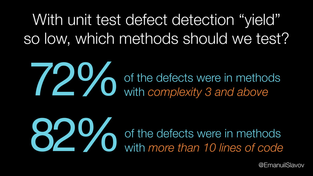 """With unit test defect detection """"yield"""" so low,..."""