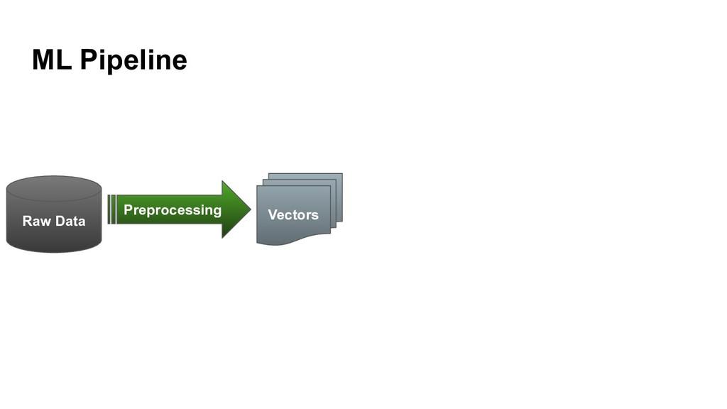 ML Pipeline Raw Data Preprocessing Vectors
