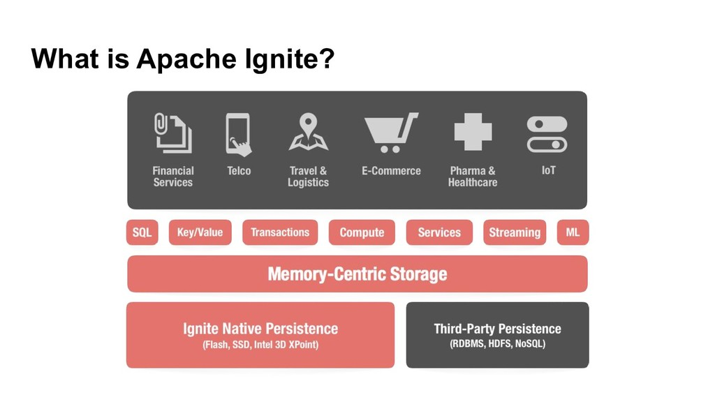 What is Apache Ignite?