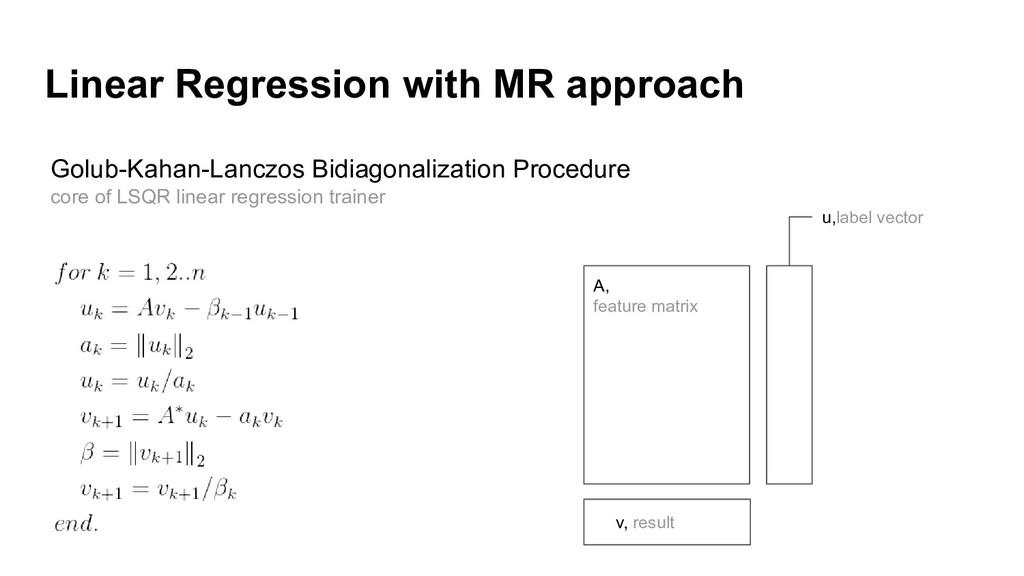 Linear Regression with MR approach Golub-Kahan-...