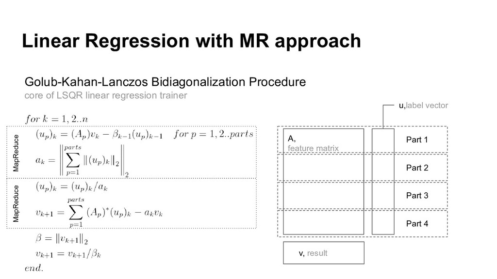 Linear Regression with MR approach A, feature m...