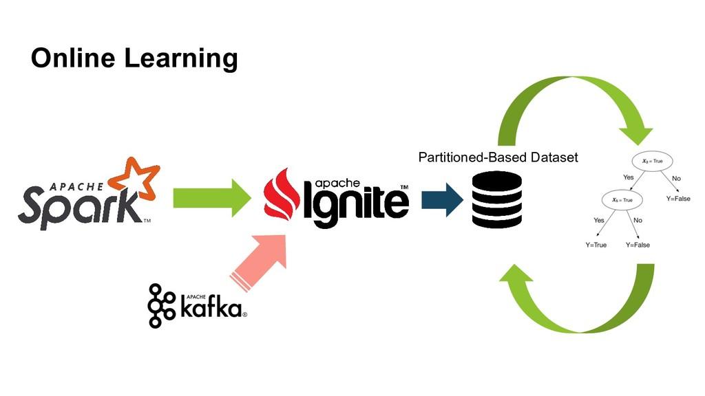 Online Learning Partitioned-Based Dataset