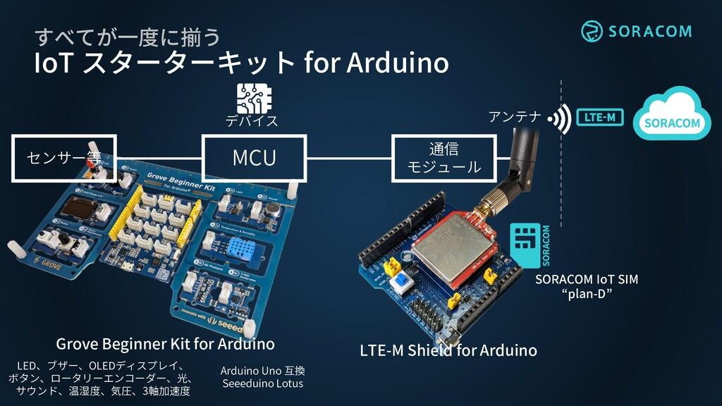 すべてが一度に揃う IoT スターターキット for Arduino アンテナ MCU センサ...