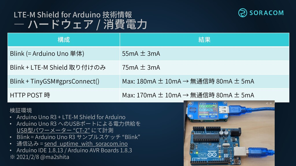 LTE-M Shield for Arduino 技術情報 ― ハードウェア / 消費電力 構...