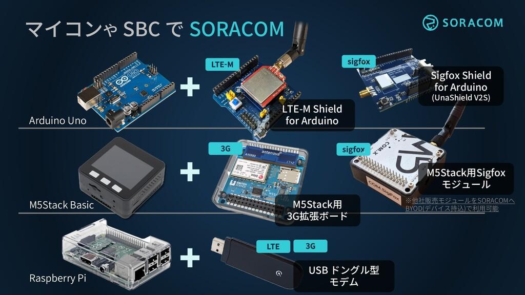 マイコンや SBC で SORACOM M5Stack Basic Arduino Uno R...
