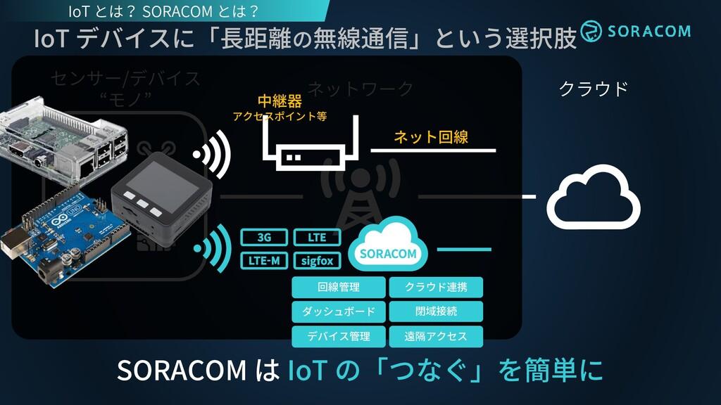 """クラウド ネットワーク センサー/デバイス """"モノ"""" IoT デバイスに「長距離の無線通信」と..."""