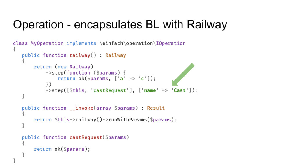 Operation - encapsulates BL with Railway class ...