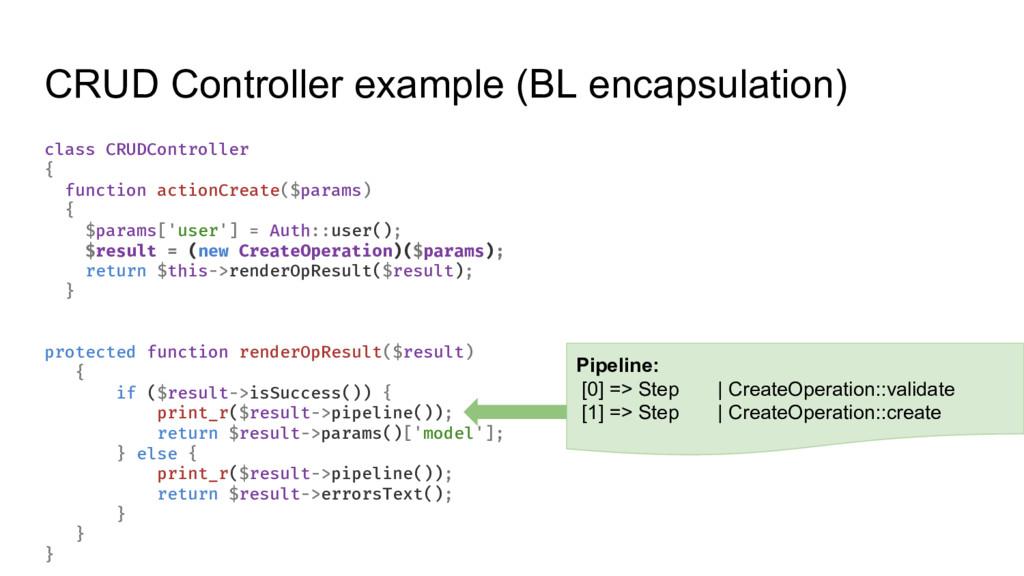 CRUD Controller example (BL encapsulation) clas...