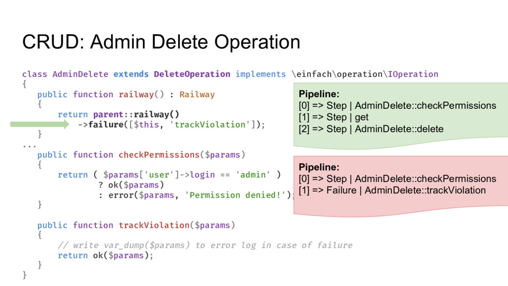 CRUD: Admin Delete Operation class AdminDelete ...