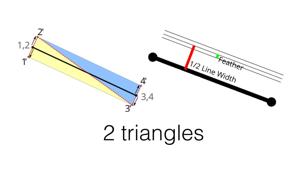 2 triangles