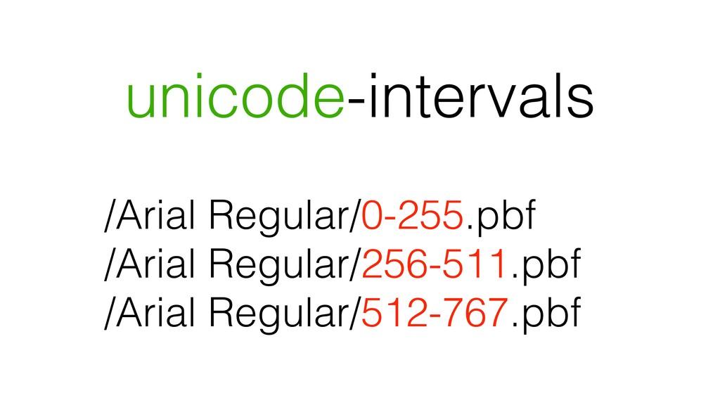 unicode-intervals /Arial Regular/0-255.pbf /Ari...
