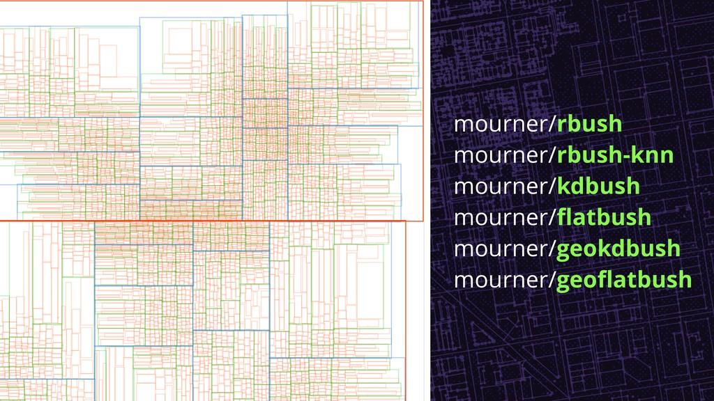 mourner/rbush mourner/rbush-knn mourner/kdbush ...