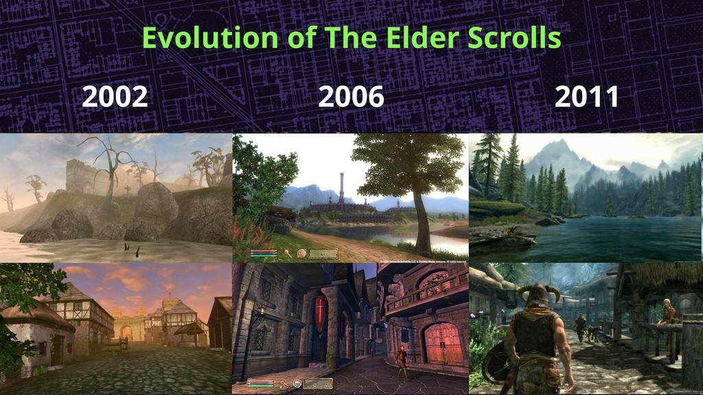 Evolution of The Elder Scrolls 2002 2006 2011