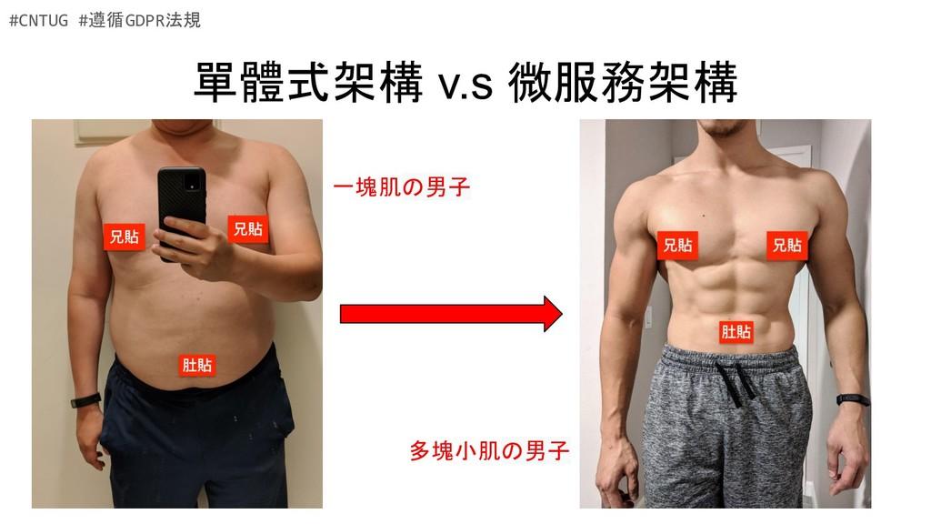 單體式架構 v.s 微服務架構 #CNTUG #遵循GDPR法規 一塊肌の男子 多塊小肌の男子