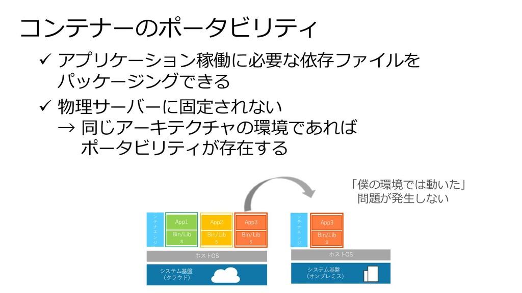 コンテナーのポータビリティ ü アプリケーション稼働に必要な依存ファイルを パッケージングでき...