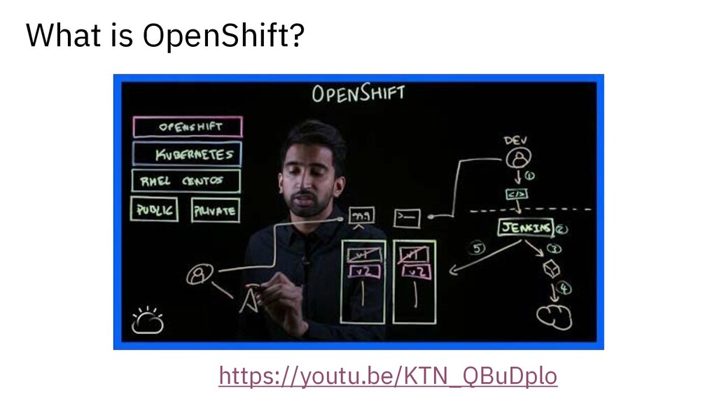 What is OpenShift? https://youtu.be/KTN_QBuDplo