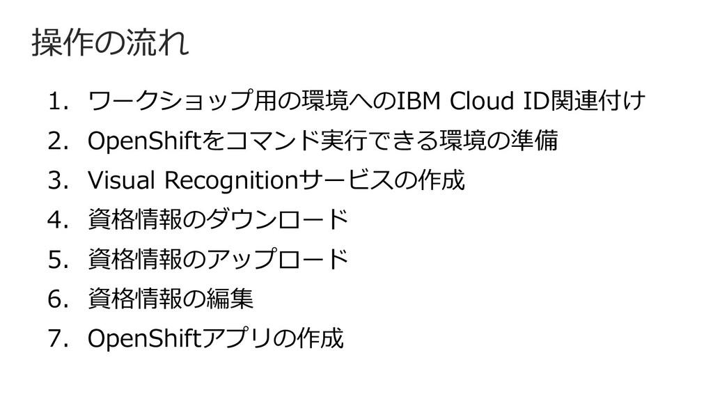 操作の流れ 1. ワークショップ⽤の環境へのIBM Cloud ID関連付け 2. OpenS...