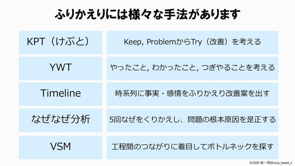 ©2020 森一樹@viva_tweet_x KPT(けぷと) YWT Keep, Probl...