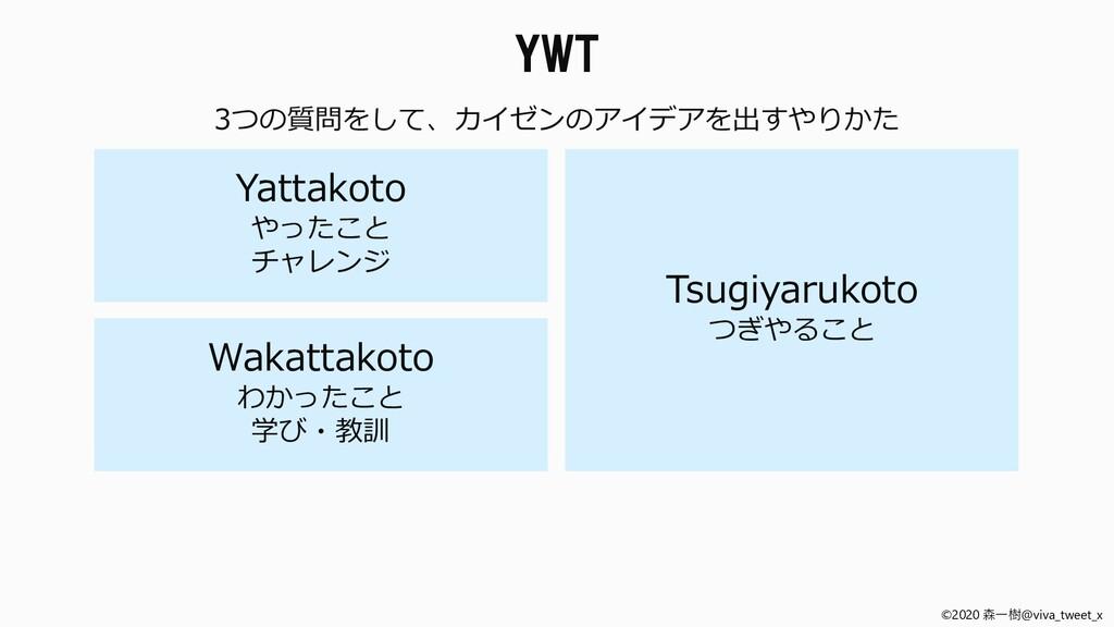 ©2020 森一樹@viva_tweet_x Yattakoto やったこと チャレンジ Wa...