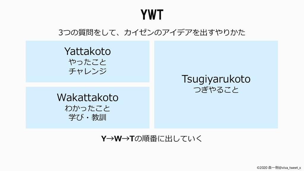 ©2020 森一樹@viva_tweet_x Y→W→Tの順番に出していく Yattakoto...