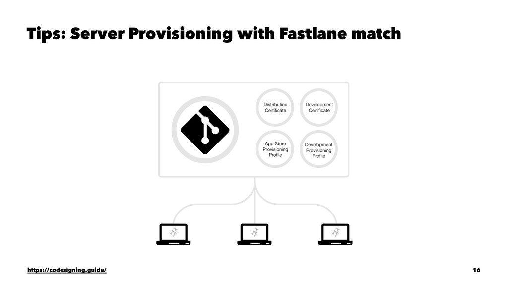 Tips: Server Provisioning with Fastlane match h...