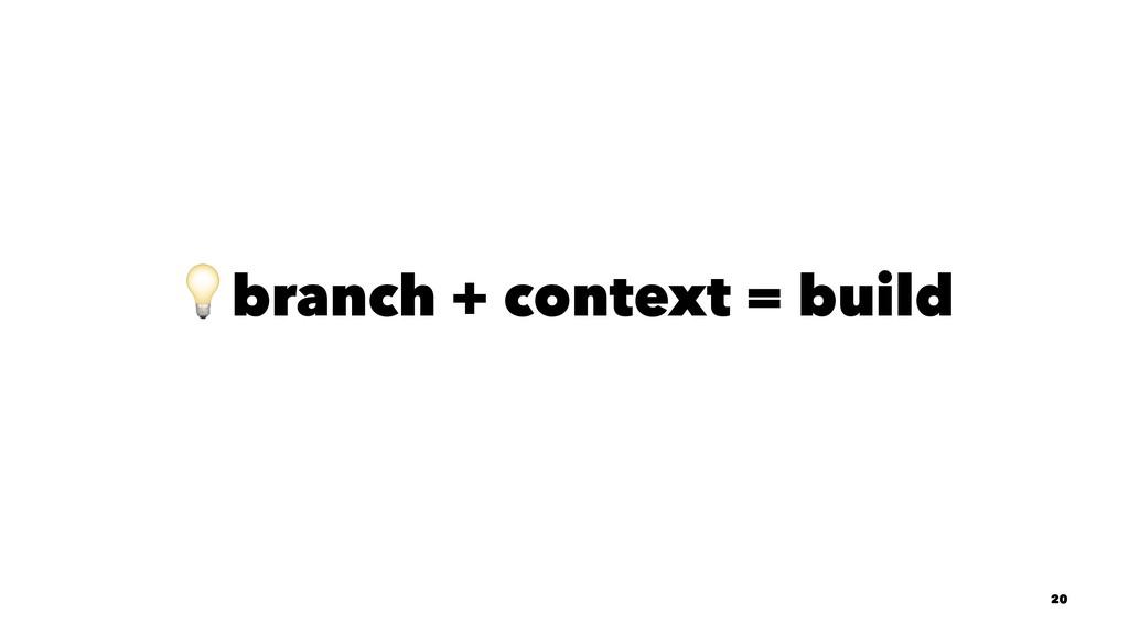 ! branch + context = build 20