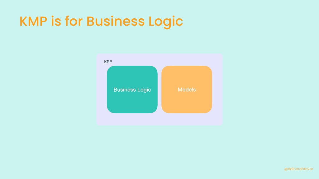 KMP is for Business Logic @ddinorahtovar KMP Bu...