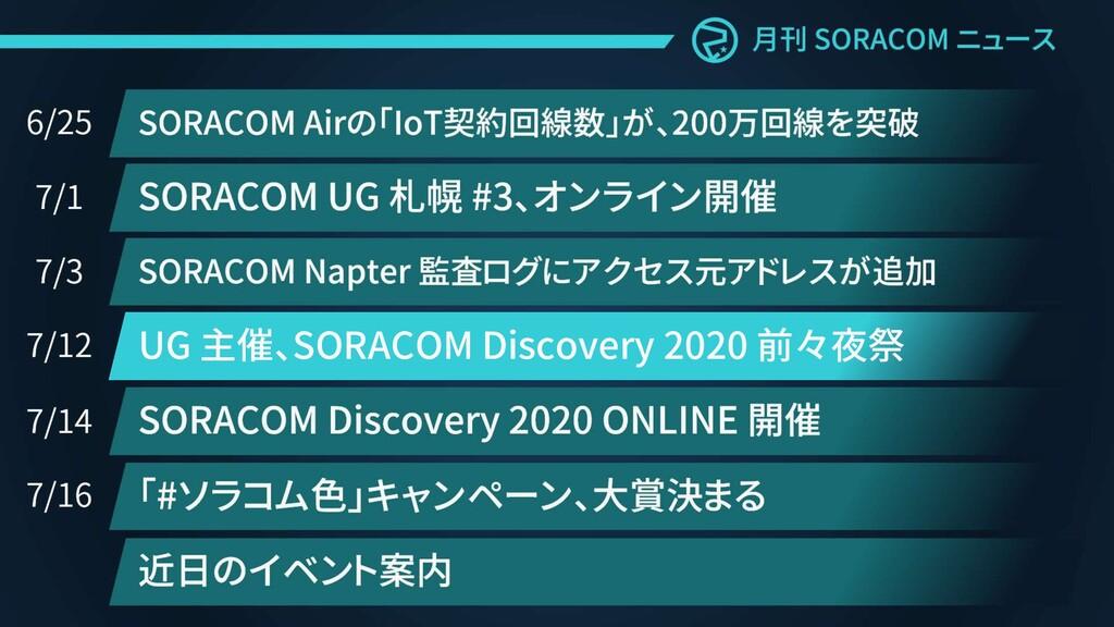 UG 主催、SORACOM Discovery 2020 前々夜祭