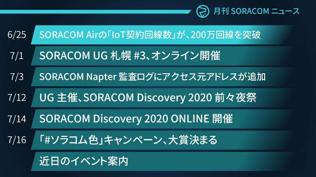 SORACOM Airの「IoT契約回線数」が、200万回線を突破