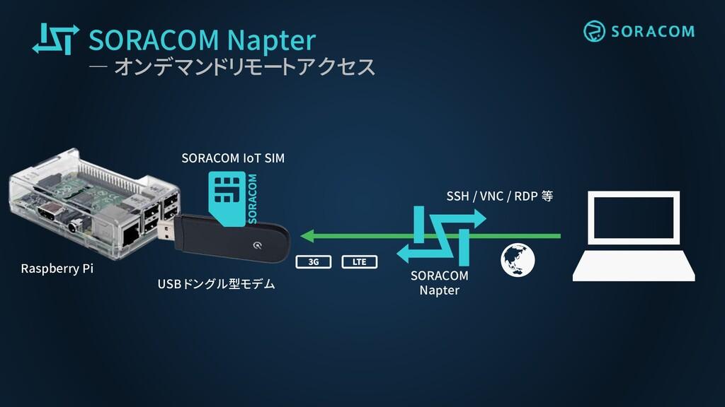 SORACOM Napter ― オンデマンドリモートアクセス SSH / VNC / RDP...