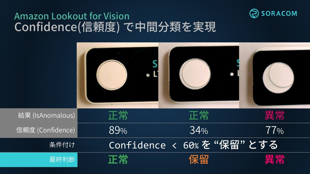 Amazon Lookout for Vision Confidence(信頼度) で中間分類...