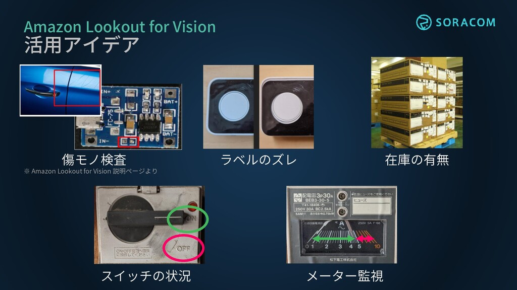 Amazon Lookout for Vision 活用アイデア ラベルのズレ スイッチの状況...
