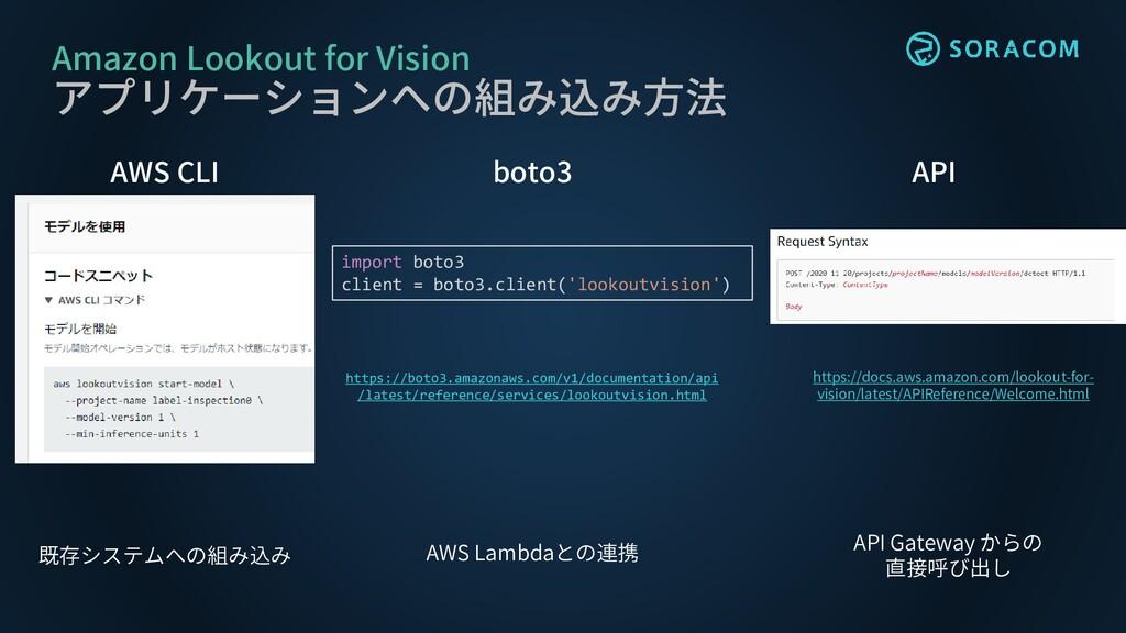Amazon Lookout for Vision アプリケーションへの組み込み方法 AWS ...