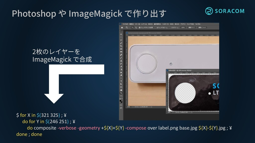 Photoshop や ImageMagick で作り出す $ for X in $(321 ...