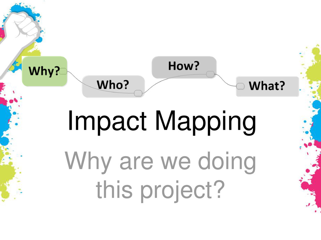 Impact Mapping Why are we doing this project?