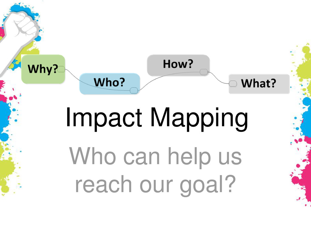 Impact Mapping Who can help us reach our goal?
