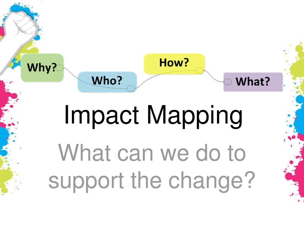 Impact Mapping What can we do to support the ch...