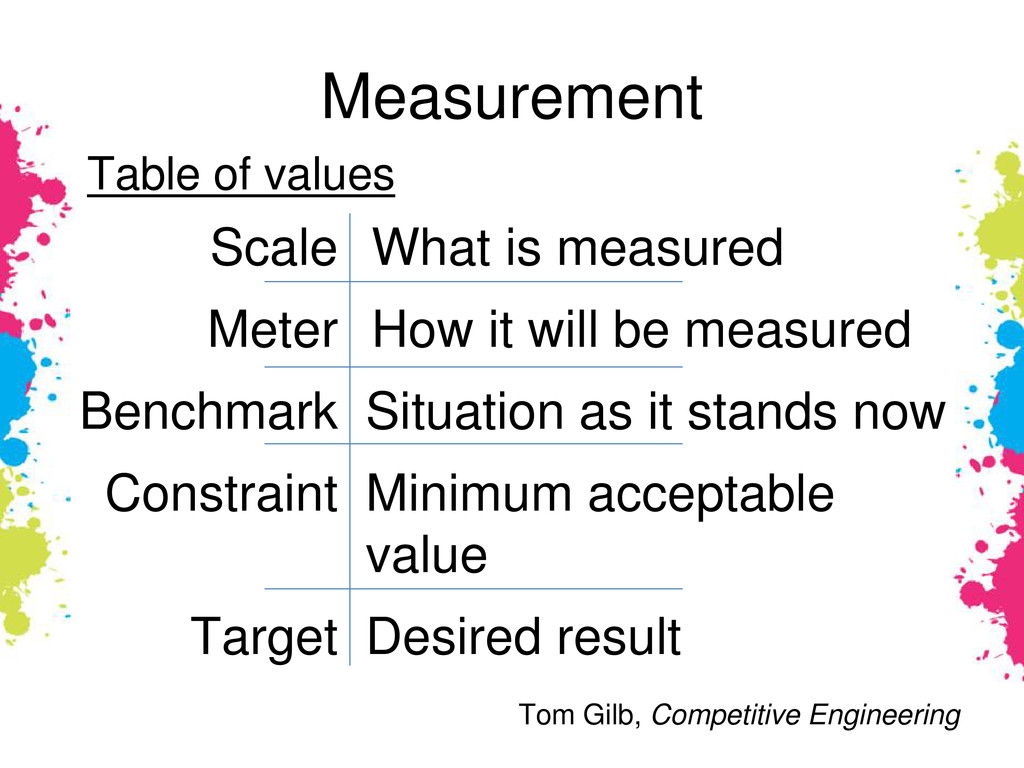 Scale What is measured Meter How it will be mea...